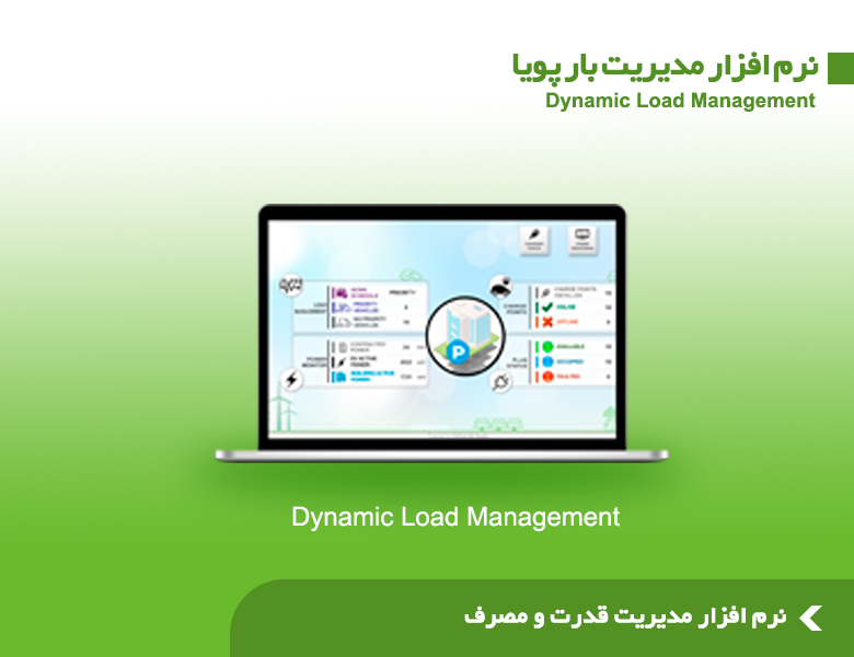 DLM-systems